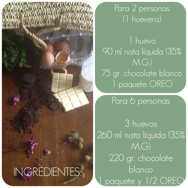 Detalle ingredientes